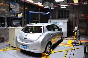 Electric Vehicle Testing