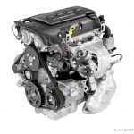 Vehicle Engine Sizes - A Guide For Motor Traders